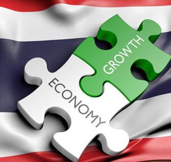 Economic Review ครึ่งปีแรกปี 2020 : ไทย